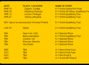 K-1 Events