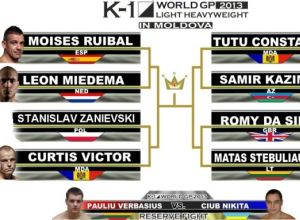 K-1 World GP 2013 In Moldova Fight Card