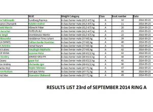 ME Muaythai 2014 - Dzień 1 - wyniki ring A