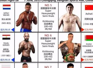 Kunlun Fight 26