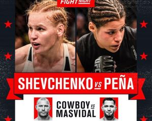 UFC on FOX 23 Shevchenko vs. Pena: Denver, 28/01/2017